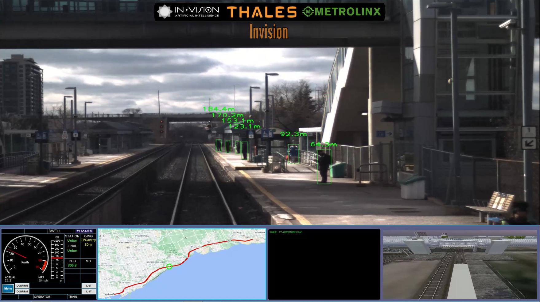 Train AI dashboard